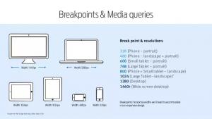 Design Responsivo Adaptável Mobile Desktop Tablet